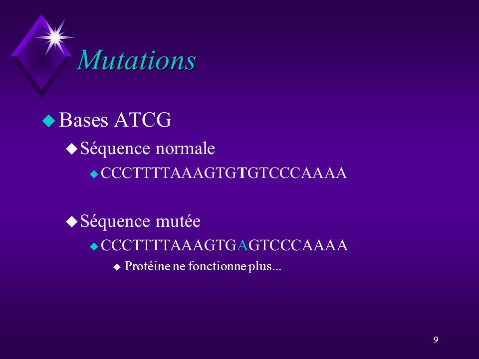 Mutations Bases ATCG Séquence normale Séquence mutée