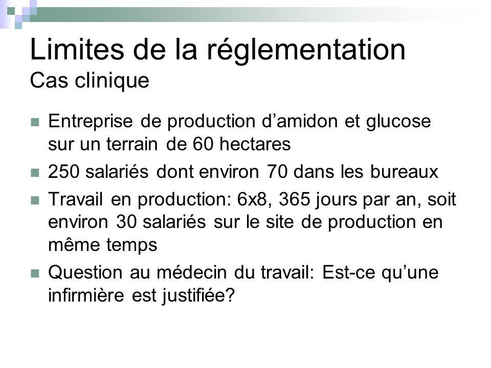 Limites de la réglementation Cas clinique