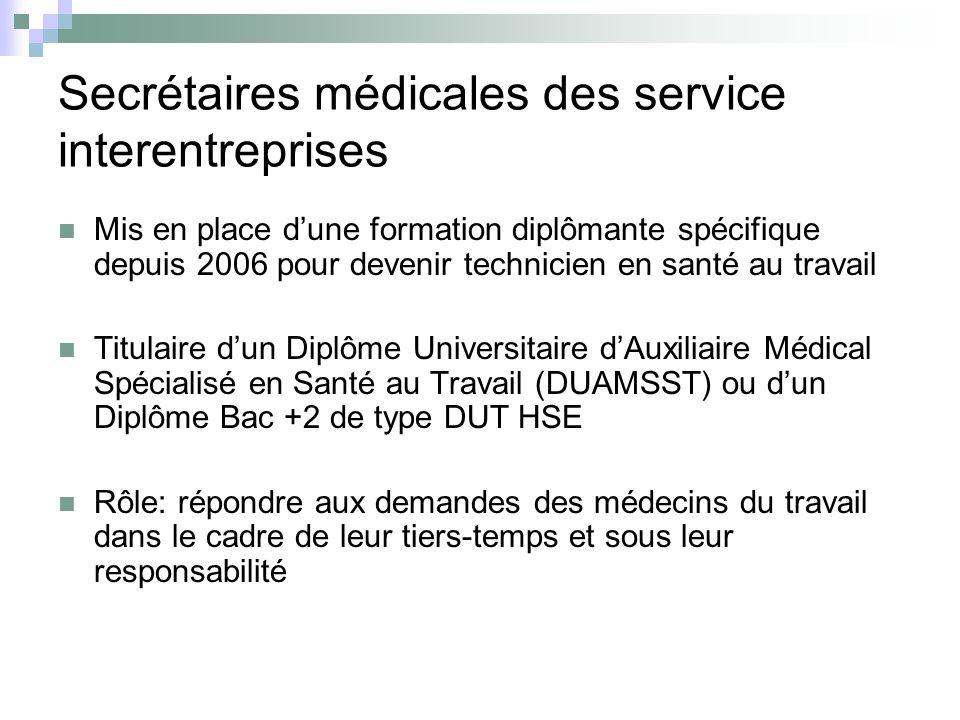 Secrétaires médicales des service interentreprises