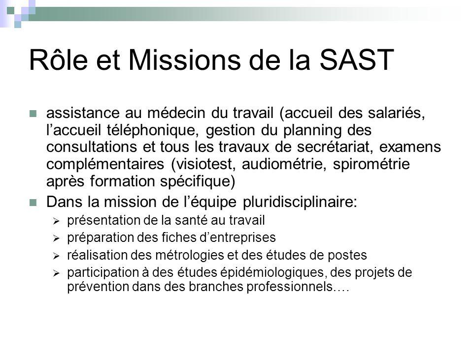 Rôle et Missions de la SAST