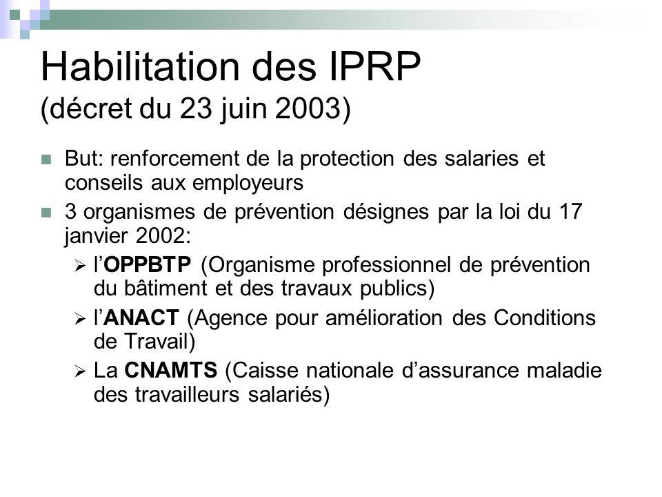 Habilitation des IPRP (décret du 23 juin 2003)