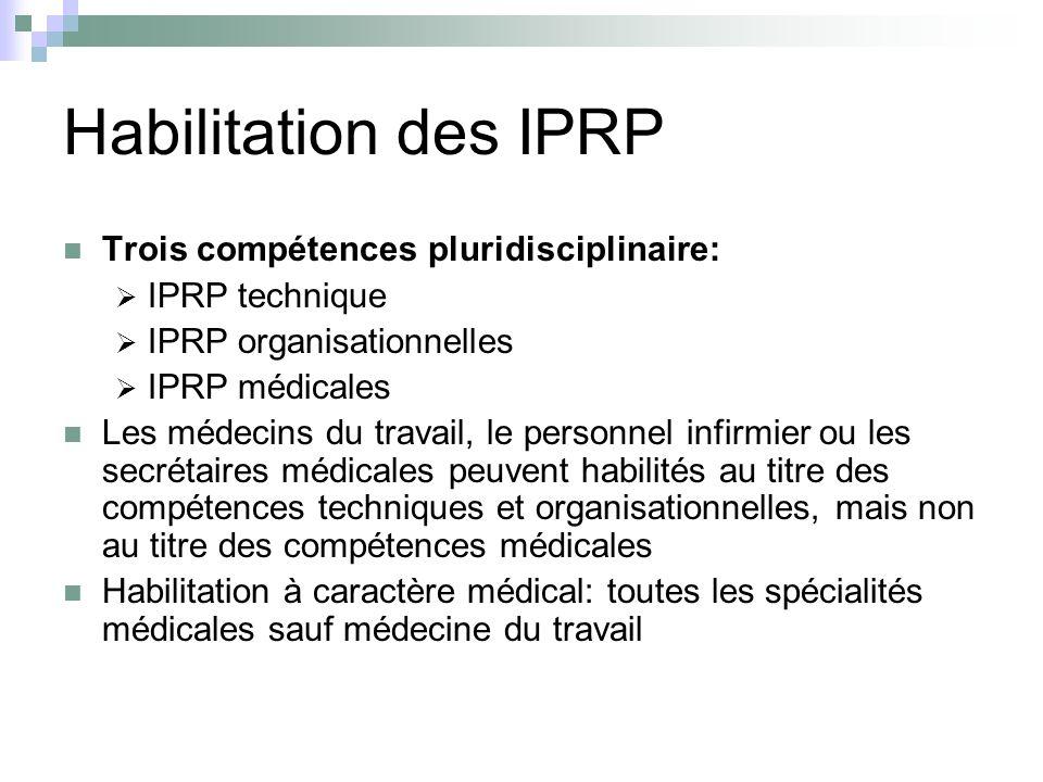 Habilitation des IPRP Trois compétences pluridisciplinaire: