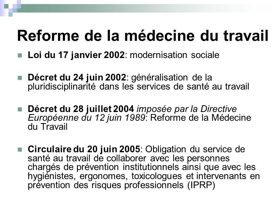 Reforme de la médecine du travail