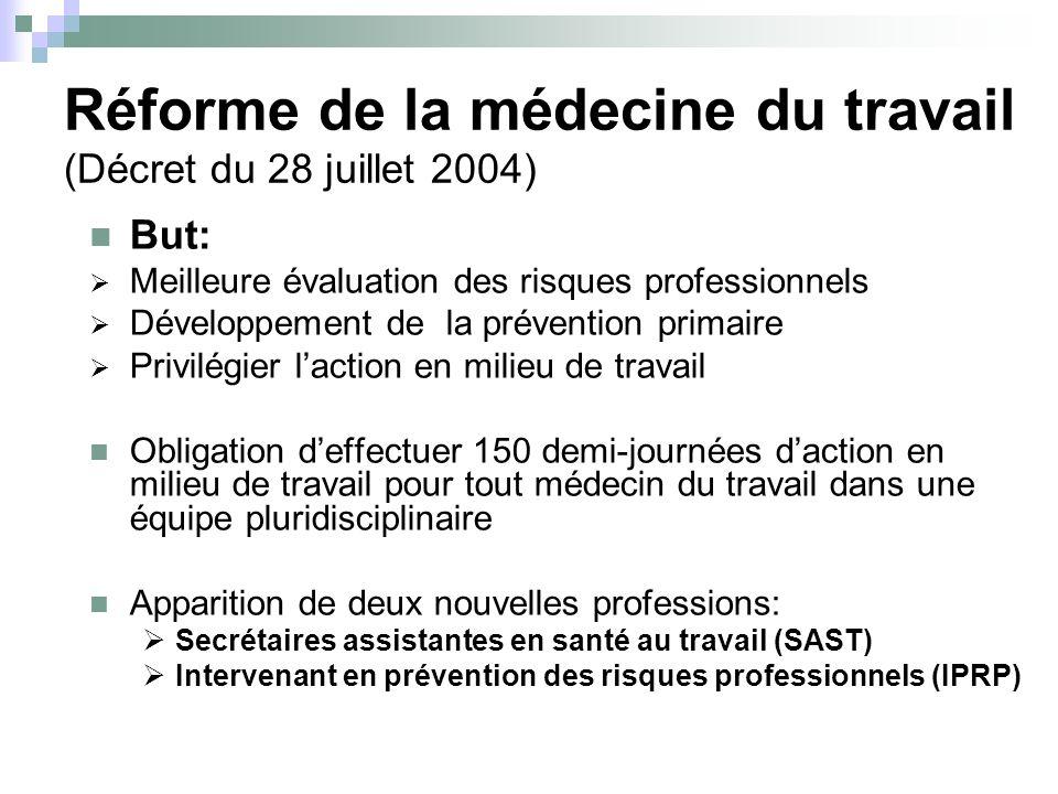 Réforme de la médecine du travail (Décret du 28 juillet 2004)