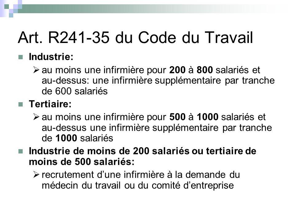 Art. R241-35 du Code du Travail