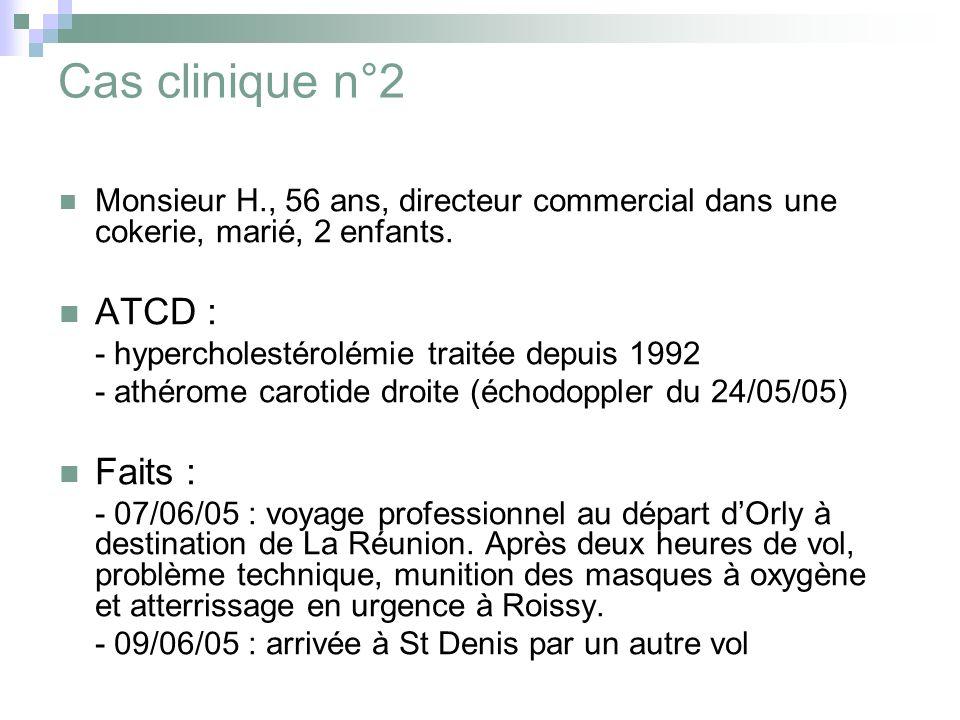 Cas clinique n°2 ATCD : Faits :