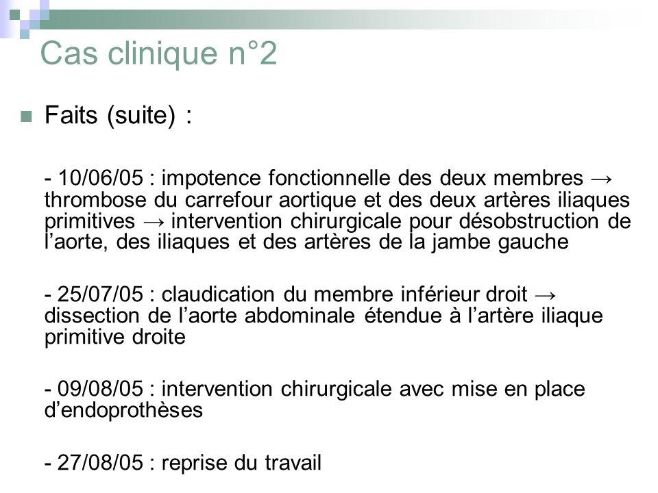 Cas clinique n°2 Faits (suite) :