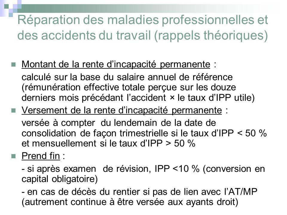 Réparation des maladies professionnelles et des accidents du travail (rappels théoriques)
