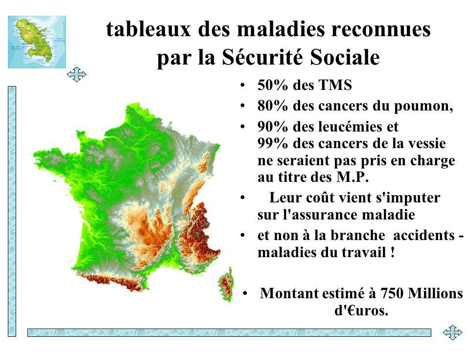 tableaux des maladies reconnues par la Sécurité Sociale