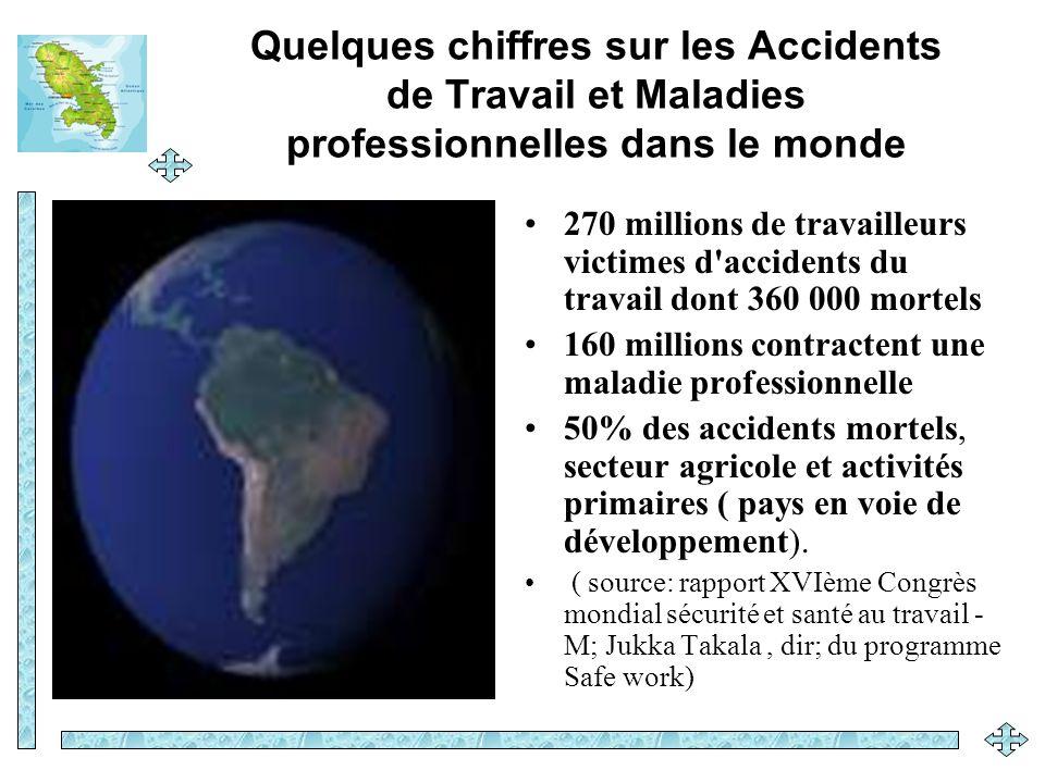 Quelques chiffres sur les Accidents de Travail et Maladies professionnelles dans le monde