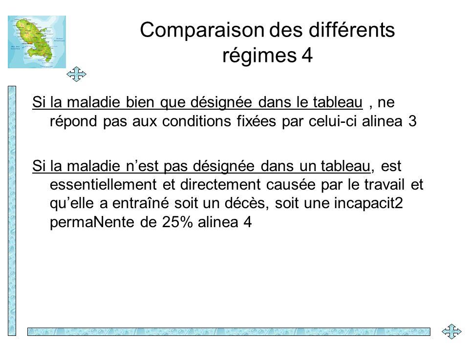 Comparaison des différents régimes 4