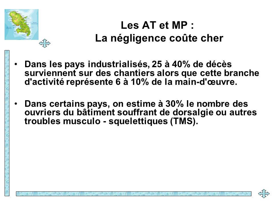 Les AT et MP : La négligence coûte cher