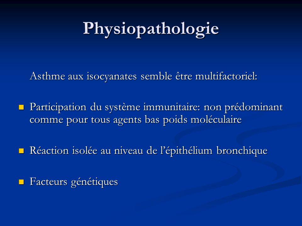 Physiopathologie Asthme aux isocyanates semble être multifactoriel: