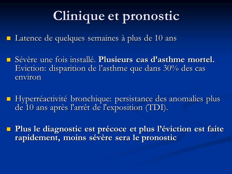 Clinique et pronostic Latence de quelques semaines à plus de 10 ans