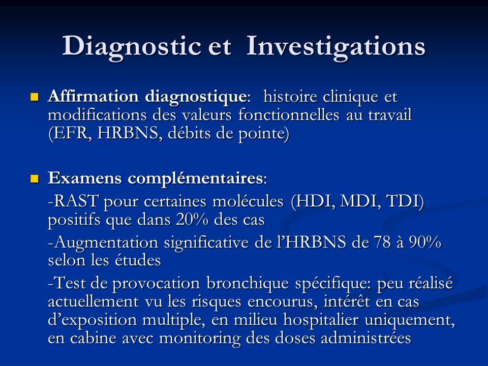 Diagnostic et Investigations