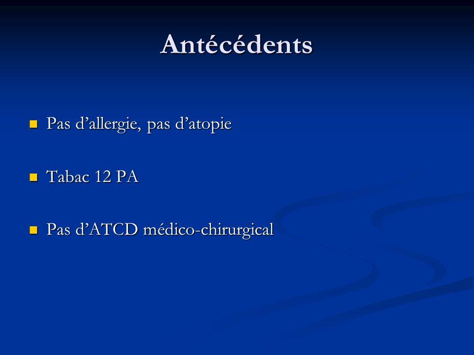 Antécédents Pas d'allergie, pas d'atopie Tabac 12 PA