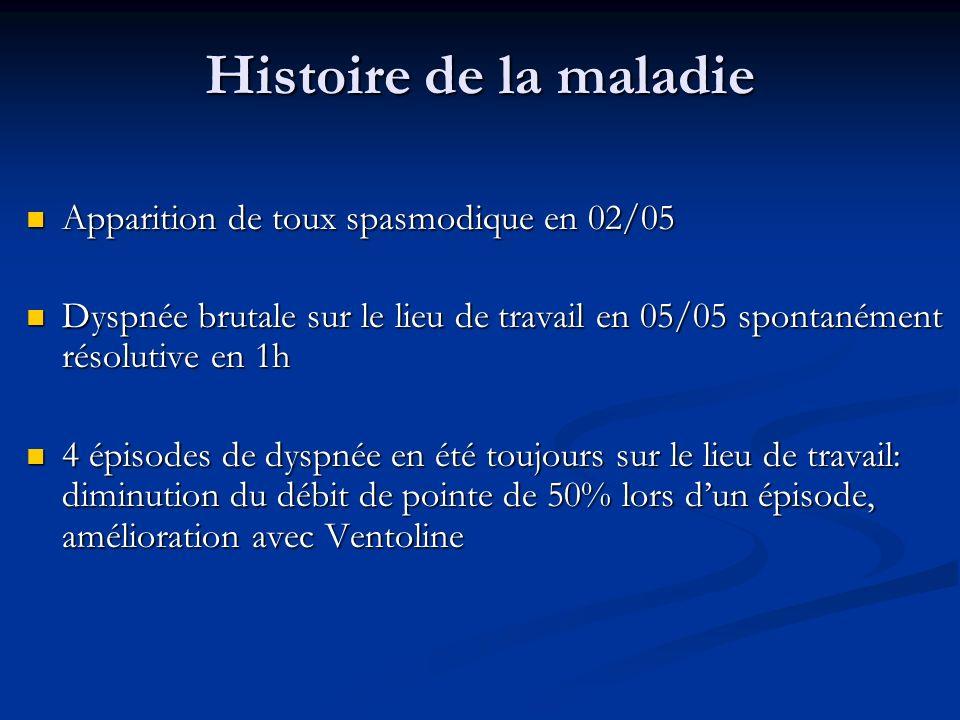 Histoire de la maladie Apparition de toux spasmodique en 02/05