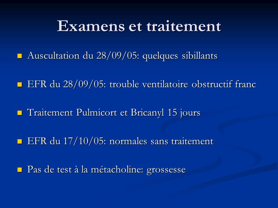 Examens et traitement Auscultation du 28/09/05: quelques sibillants