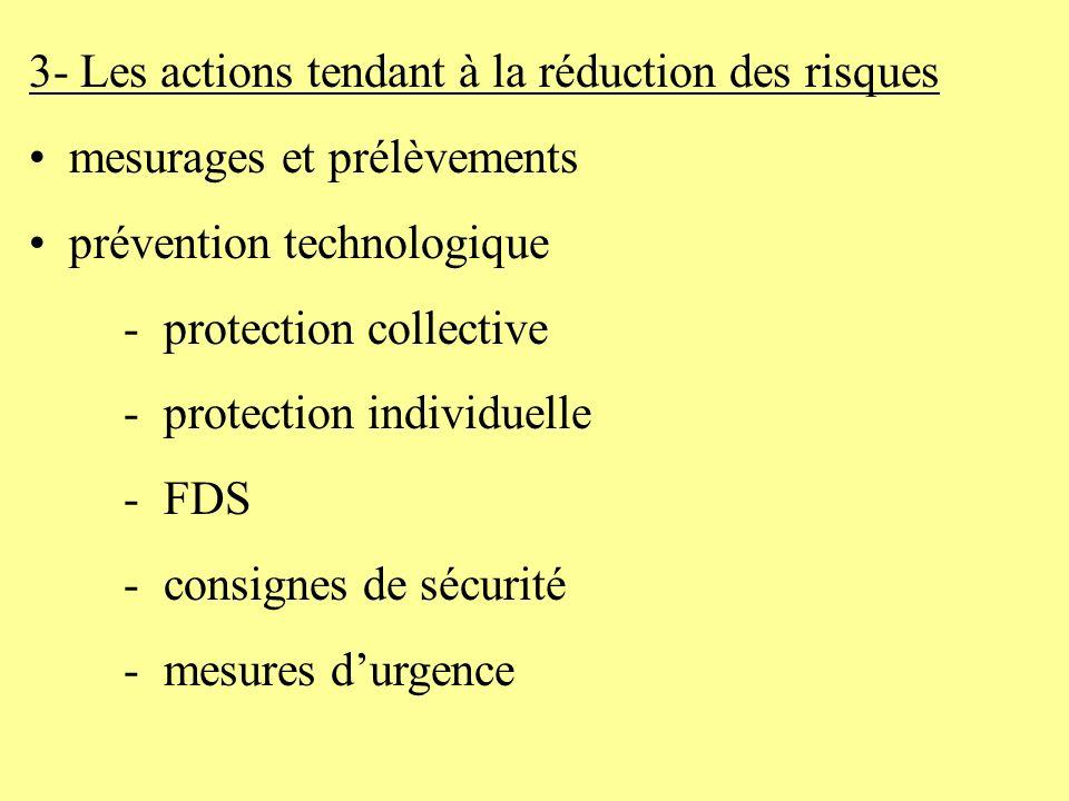 3- Les actions tendant à la réduction des risques