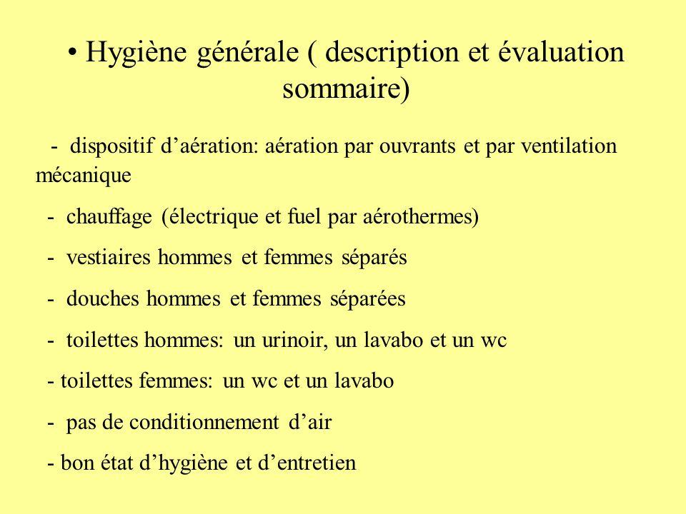 Hygiène générale ( description et évaluation sommaire)