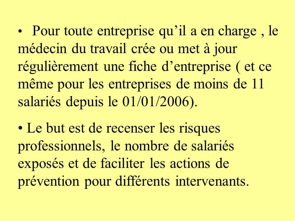 Pour toute entreprise qu'il a en charge , le médecin du travail crée ou met à jour régulièrement une fiche d'entreprise ( et ce même pour les entreprises de moins de 11 salariés depuis le 01/01/2006).