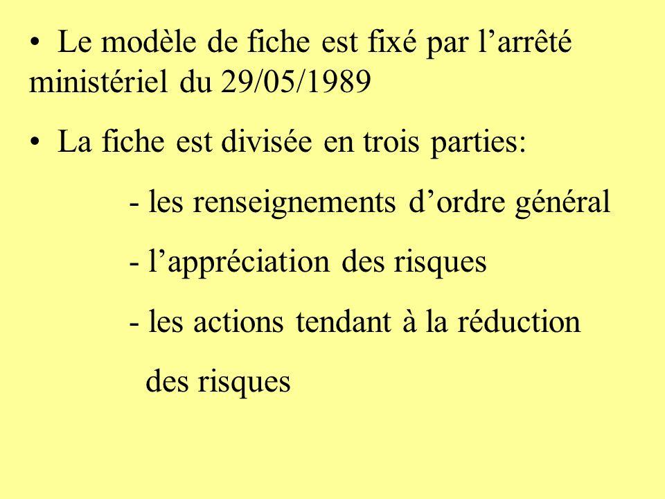 Le modèle de fiche est fixé par l'arrêté ministériel du 29/05/1989