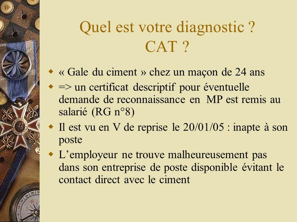 Quel est votre diagnostic CAT