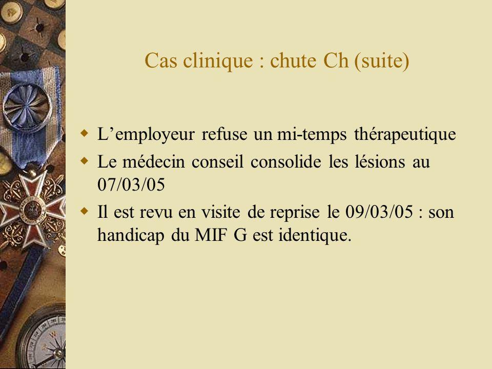 Cas clinique : chute Ch (suite)