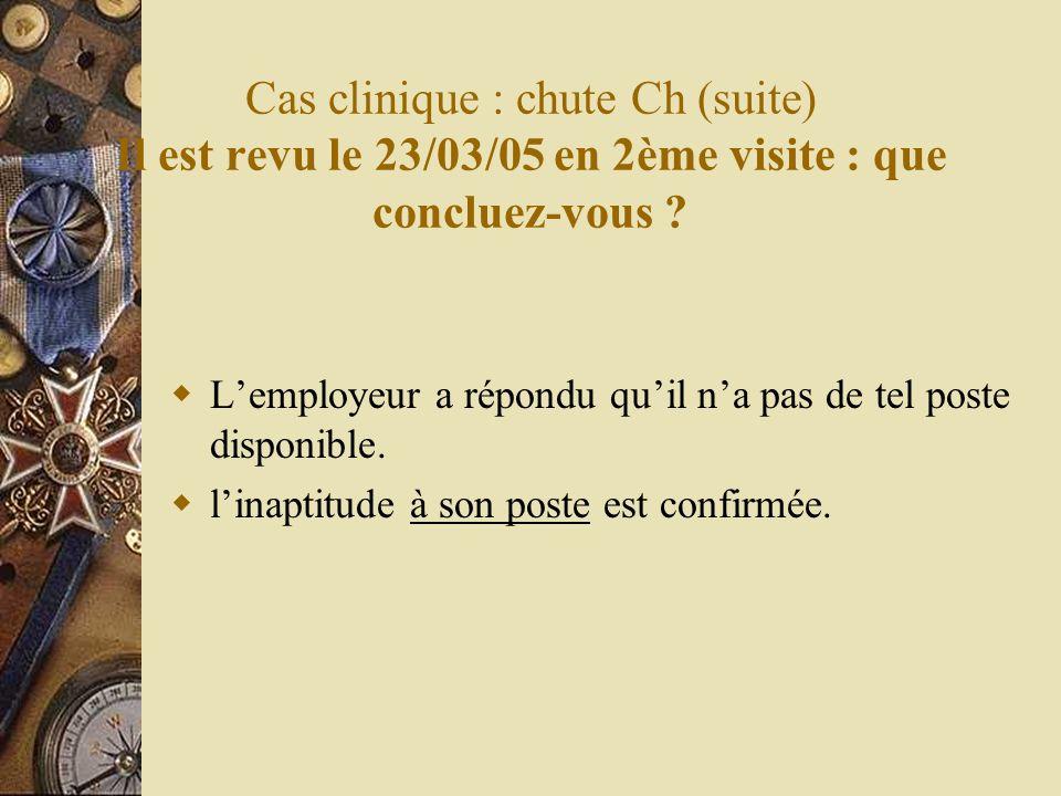 Cas clinique : chute Ch (suite) Il est revu le 23/03/05 en 2ème visite : que concluez-vous