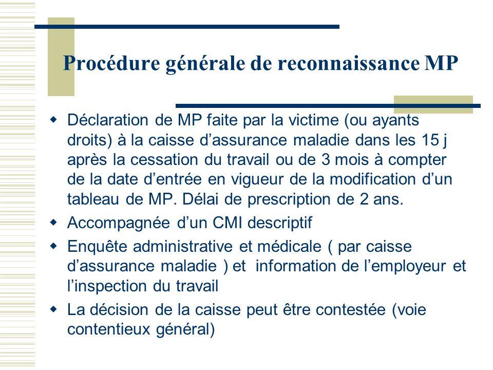 Procédure générale de reconnaissance MP