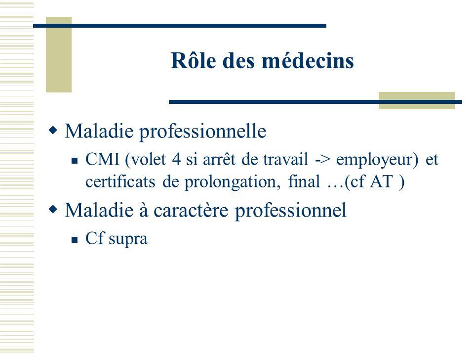 Rôle des médecins Maladie professionnelle