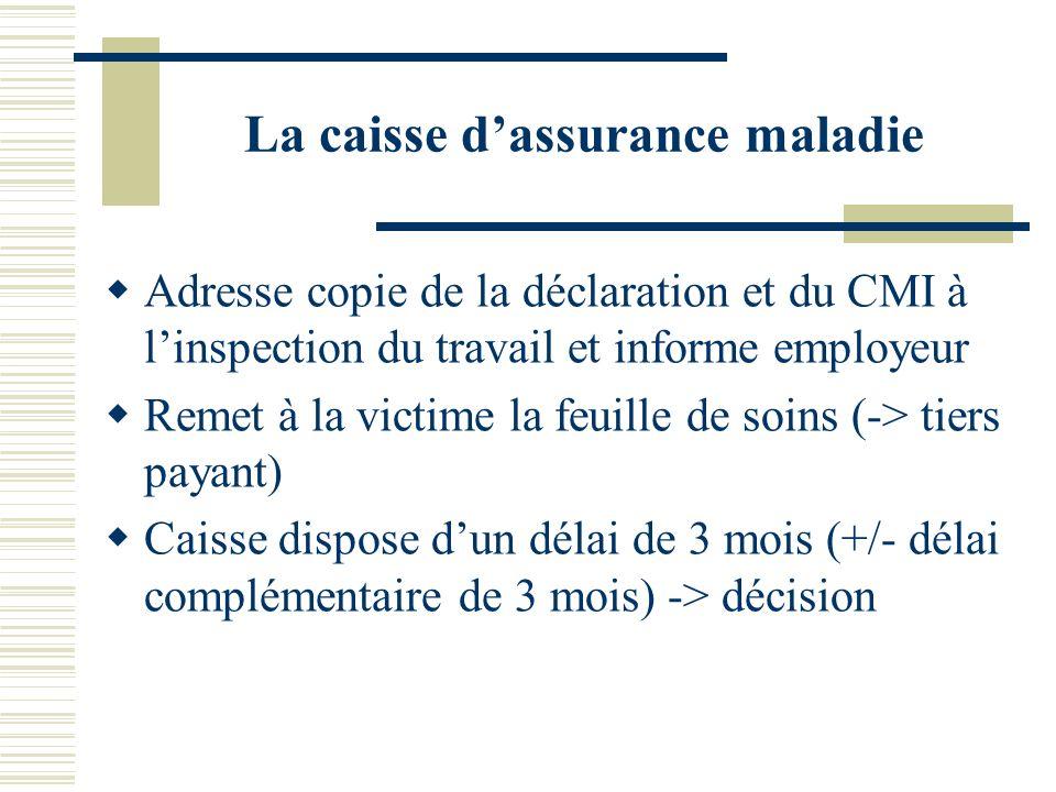 La caisse d'assurance maladie