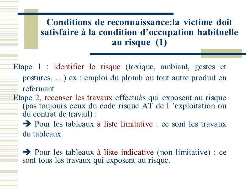 Conditions de reconnaissance:la victime doit satisfaire à la condition d'occupation habituelle au risque (1)
