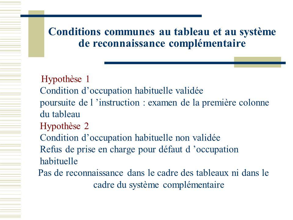 Conditions communes au tableau et au système de reconnaissance complémentaire