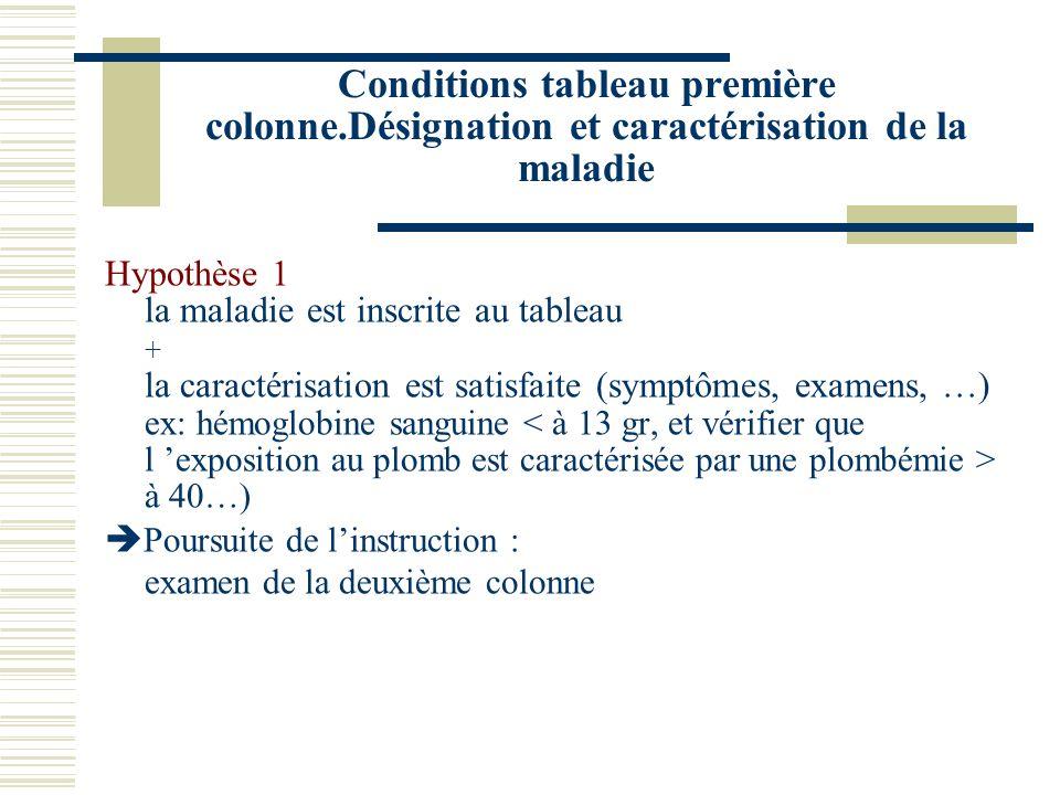 Conditions tableau première colonne