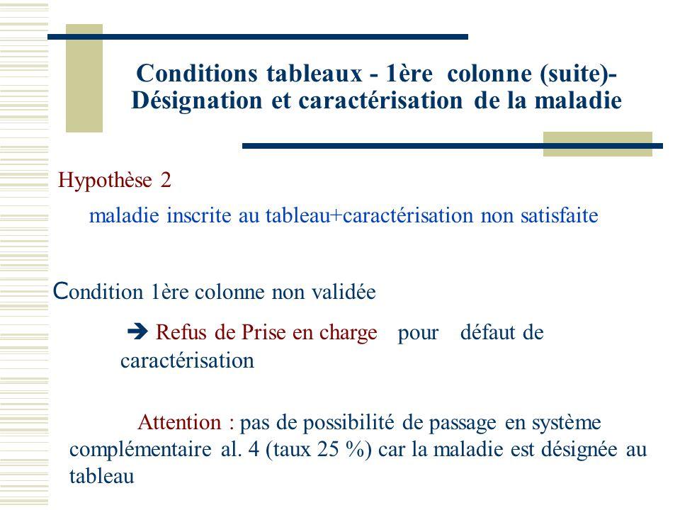 Conditions tableaux - 1ère colonne (suite)-Désignation et caractérisation de la maladie