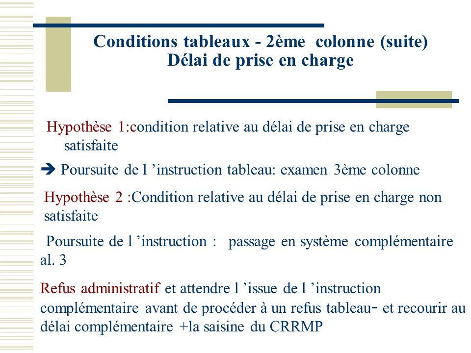 Conditions tableaux - 2ème colonne (suite) Délai de prise en charge