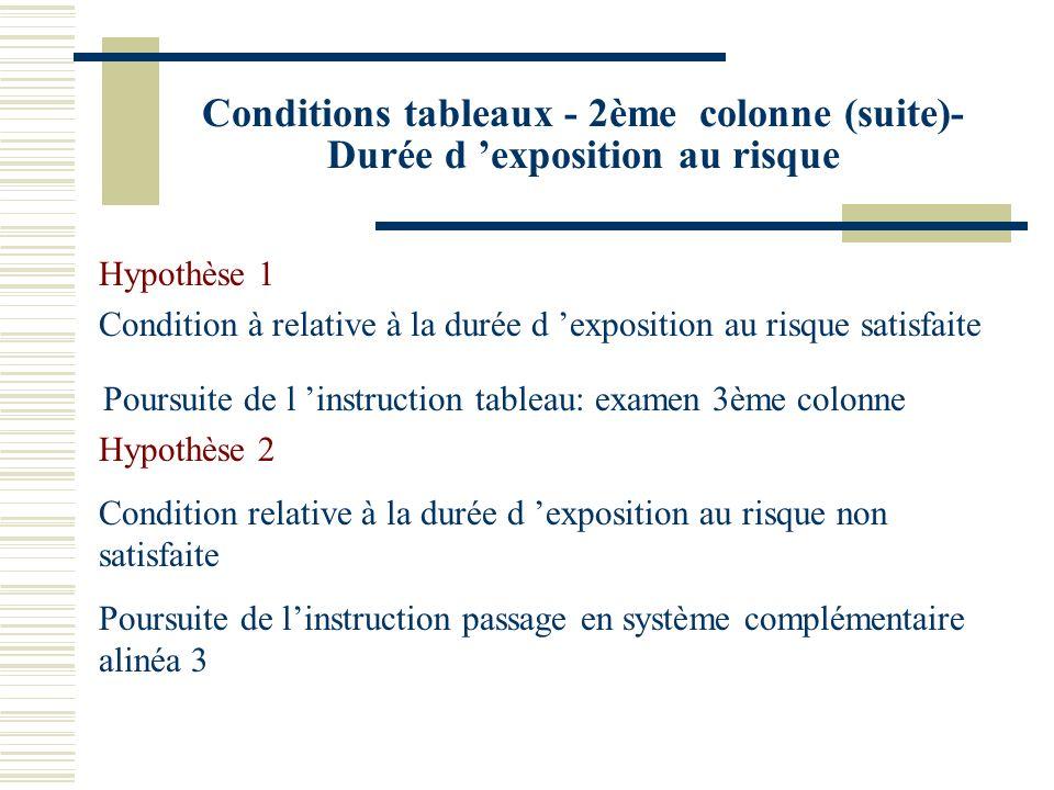 Conditions tableaux - 2ème colonne (suite)- Durée d 'exposition au risque