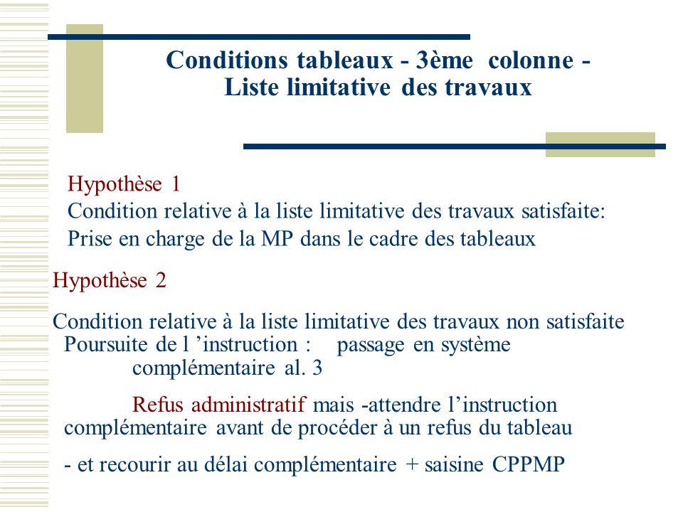 Conditions tableaux - 3ème colonne - Liste limitative des travaux