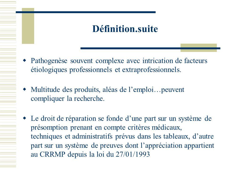Définition.suite Pathogenèse souvent complexe avec intrication de facteurs étiologiques professionnels et extraprofessionnels.