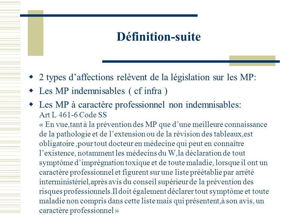 Définition-suite 2 types d'affections relèvent de la législation sur les MP: Les MP indemnisables ( cf infra )
