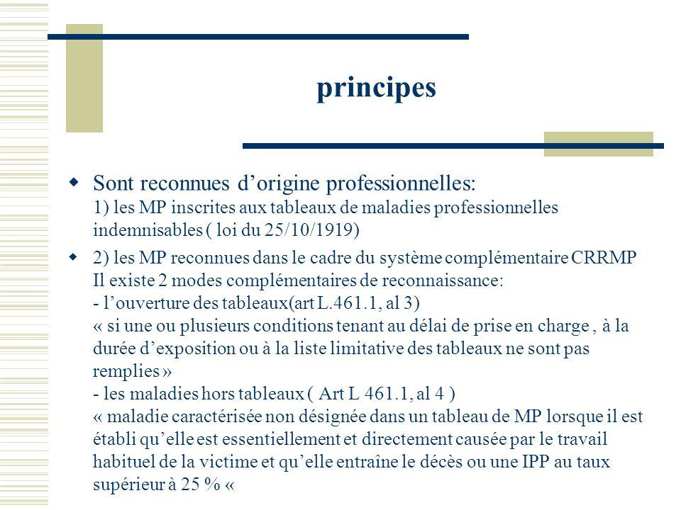principesSont reconnues d'origine professionnelles: 1) les MP inscrites aux tableaux de maladies professionnelles indemnisables ( loi du 25/10/1919)