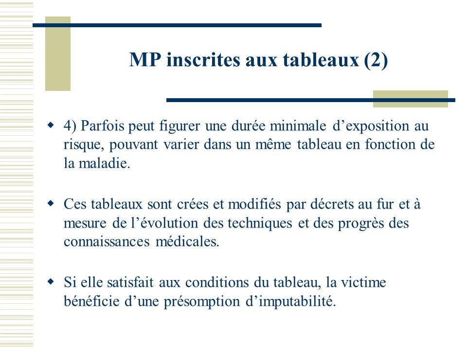 MP inscrites aux tableaux (2)