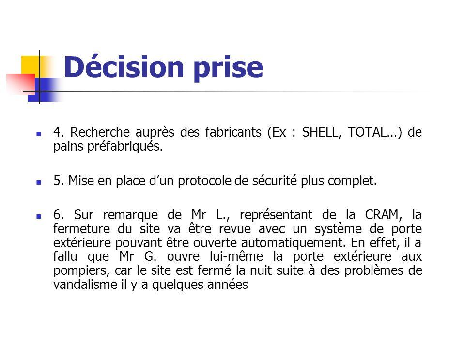 Décision prise 4. Recherche auprès des fabricants (Ex : SHELL, TOTAL…) de pains préfabriqués.