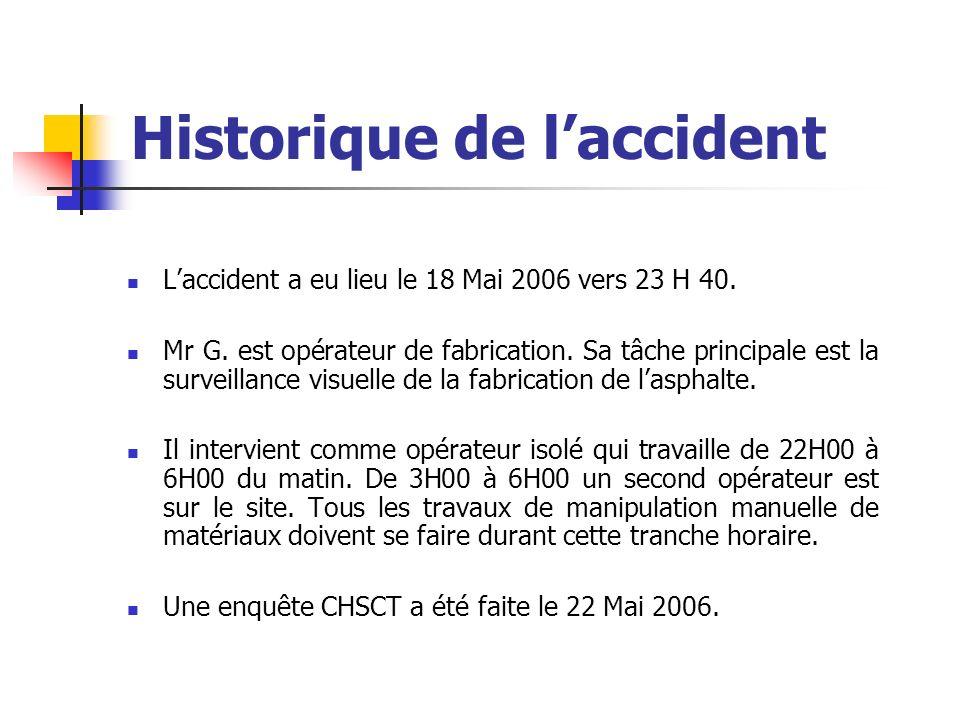 Historique de l'accident