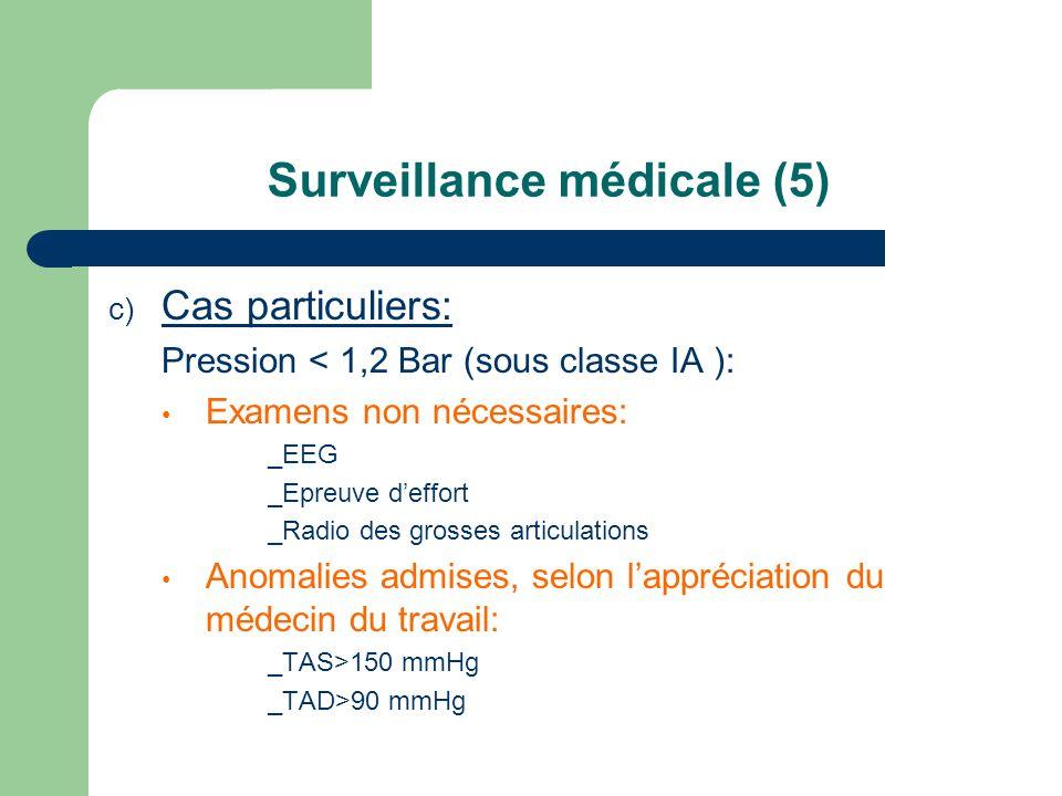 Surveillance médicale (5)