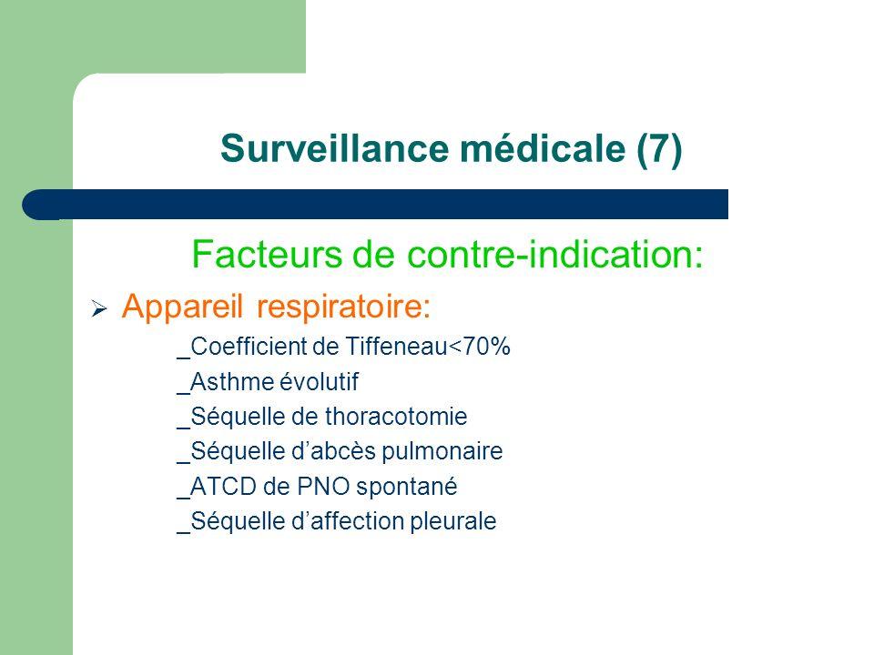 Surveillance médicale (7)