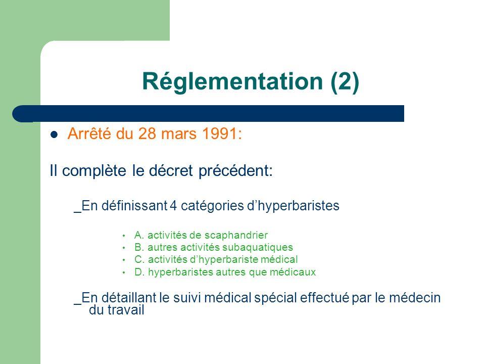 Réglementation (2) Arrêté du 28 mars 1991: