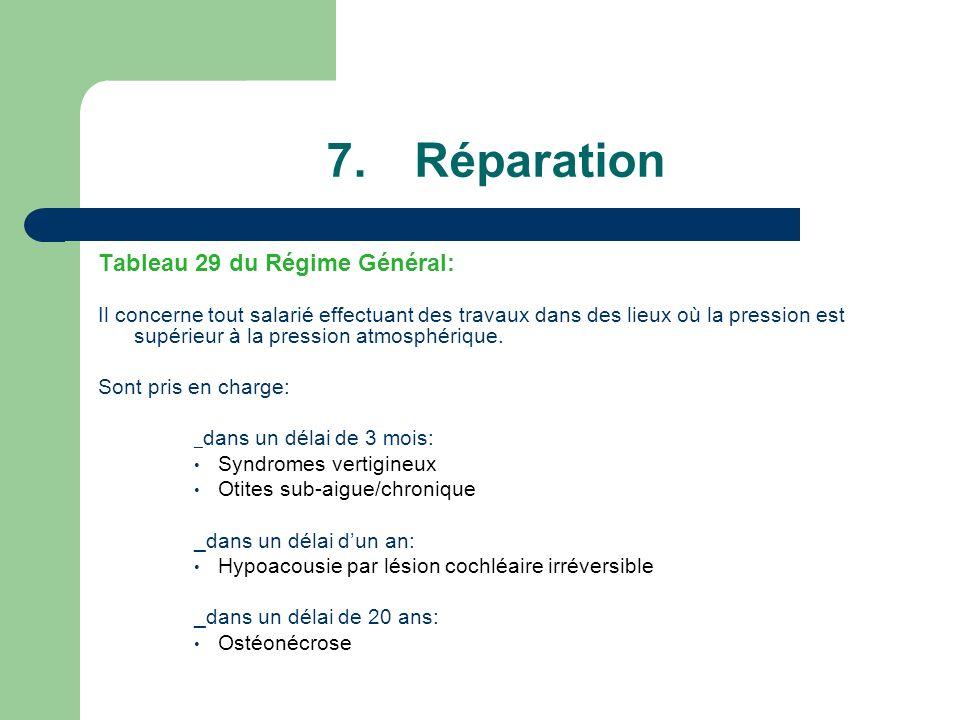 Réparation Tableau 29 du Régime Général: