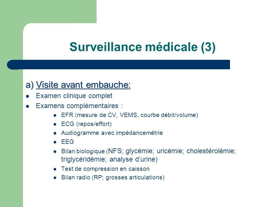 Surveillance médicale (3)
